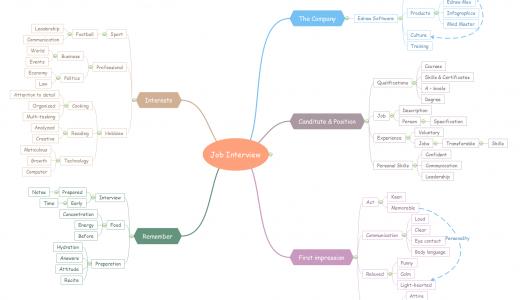 アイデアやタスクを洗い出し仕事を効率化できるマインドマップツール「MindMaster」
