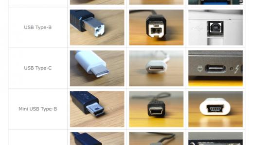 USB規格(USB 2.0, 3.0, 3.1 Gen1/Gen2)や形状、色、見分け方を分かりやすく徹底解説!