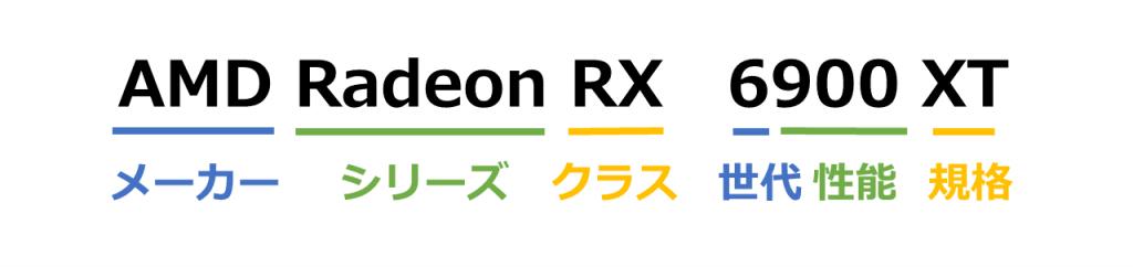 AMD GPU型番