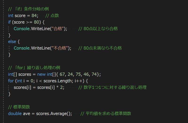 プログラミング 英語1