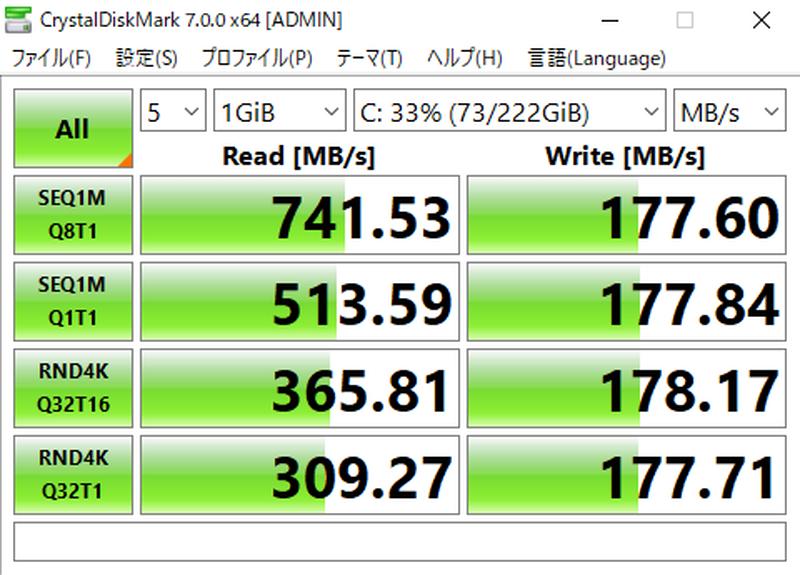 Alienware m15 R3のCrystalDiskMarkのベンチマーク結果
